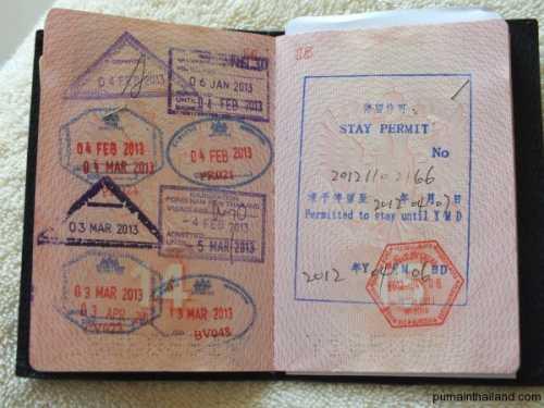 паспорт вместо кредитной карты